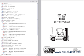 Wiring Clark Diagram Sm 598s - Data Wiring Diagram Clark C45 National Lift Truck Inc Clark Hyundai Forklift Dealer Pittsburgh Material Handling Company History Traing Aid Videos Wikipedia Europe Gmbh Cushion Gcs 25s 5000lb Forklift Lift Truck Purchasing Souring Spec Sheets Gtx 16_electric Forklift Trucks Year Of Mnftr 2018 Pre Owned Used 4000 Propane Fork 500h40g