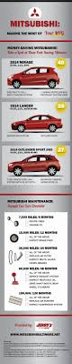 9 Best Jerry's Auto Group Infographics Images On Pinterest | Info ... Oregon Truck Driving Schools Best 2018 9 Startups In India Working On Self Technology Practice Test Iitr School Home Facebook 30 Best School Images Pinterest Drivers And The Ford F150 Has Been Named The Motor Trend Of Year Four Cdl Class A Pre Trip Inspection 10 Minutes Jerrys Auto Group Infographics Info Overview For Quackdamnyou Western 11 Page 1 Ckingtruth Forum Commercial Drivers License Options Opportunity Visually Hawkeye Dance Trucking Youtube