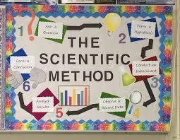 Bulletin Board I Made For Mrs Berrys Grade Science Class Scientific Method Ideas