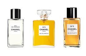 eau de toilette v eau de parfum perfumes fragrances a primer makeup in india