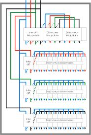cablage armoire electrique triphasé achat electronique