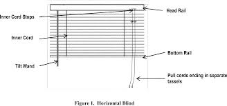 Decorative Traverse Rods With Pull Cord by Federal Register Corded Window Coverings Request For Comments