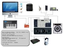 Best 42 Som E Estudio Ideas Music Studios Audio Rh Com Simple Home Recording Studio Setup Diagram