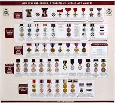 Most Decorated Soldier Uk by British Military Medals Collecting British Military Medals Can