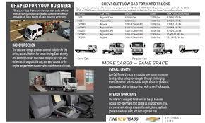 100 Ups Truck Dimensions Paul Masse Chevrolet Is A East Providence Chevrolet Dealer