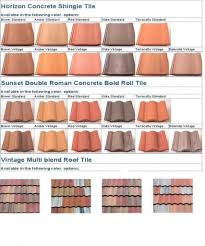 concrete roof tiles home depot s1 tile span roofing glazed