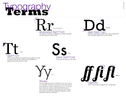 Typography Terms On Behance