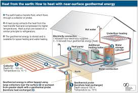 Home Heating Design Home Heating Design New Wood Heating System ... Home Solar System Design Aloinfo Aloinfo Diy Whole House Water Filtration Image Distribution Diagram Microsoft Word Map Heaters Heating Kits Systems Drking Crystal Clear Gray Allow Cservation Idolza Backyard Drainage Photo On Marvelous Garden Best Uml Diagram Tool Entity Instahomedesignus