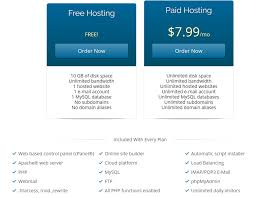 Free Hosting For Website For 1 Year - Knowledge Mines How To Make A Free Website With Hosting Domain And Top 5 Best Web Providers Reviews For Wordpress Wwwbloglinocom Services In 2018 Performance Tests Twelve Popular Wordpress For Create The Right Use Of Google Drive Your Own Completely Cara Mendapatkan Gratis Selamanya Tanpa Kartu Best Website Hostingwebsite Hostingcoupon Codespromo Codes Top In Untitled1wweejpg To Full