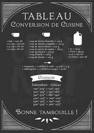 tableau de conversion pour cuisine faq coconut cuisine foodisterie home made