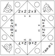 jeux les tables de multiplication de 2 à 9 l école de crevette