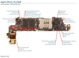 IPhone 4s touch screen problem GSM Forum