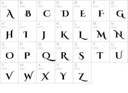 fontsmarket com details of cinzel decorative bold font