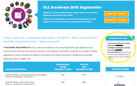 OLC Accelerate: Where Do I Find The Member Discount Code ... 50 Off Zazzle Coupons Promo Codes December 2019 Rundisney Promo Code 20 Spirit Store Discount Codes Epicentral 40 Transact Gaming Solutions Walgreens Passport Photo Coupon 6063 Anpoorna Irvine Coupons 11x14 Canvas Set Of 3 Portrait Want To Sell Your Otography Use Smmug Flux Brace Garden Wildlife Direct Save More With Overstock Overstockcom Tips Prting And Gallery Wrap Avast Coupon November 20 60 Off Products Latest Mixbook November2019 Get