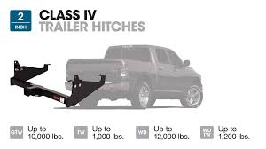 Trailer Hitches Sold & Installed | Discount Hitch & Truck Accessories