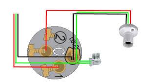 Porcelain Lamp Socket Wiring by Electrical Wiring Wiringtobattenholder Lampholder Wiring Diagram