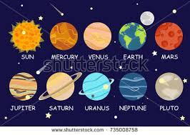 Flat Planet Vectors Download Free Vector Art Stock Graphics