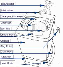 100 Faucet Aerator Assembly Moen by 100 Delta Faucet Aerator Assembly Diagram Inspirations Sink