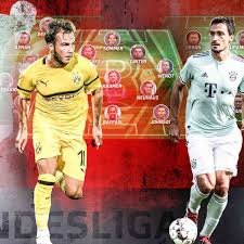 Bundesliga Mögliche Aufstellungen Von FC Bayern BVB Und Co