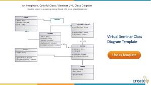 Decorator Pattern Class Diagram by Class Diagram Templates By Creately