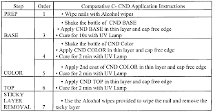 Cnd Uv Lamp Instructions by Patent Wo2014088570a1 Nail Compositions Google Patents