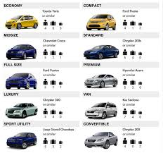 what are the types of car quora