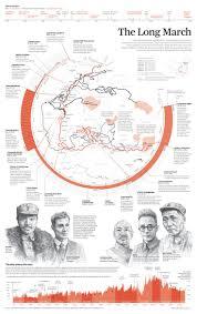Churchills Iron Curtain Speech Apush by 201 Best Cold War Images On Pinterest Teaching History Berlin