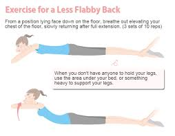 Exercise Floor by Fight The Flab Workout Routines For Women To Get Slender Slism