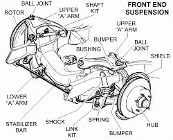 Chevrolet Suspension Parts Diagram - Wiring Diagram & Electricity ... Chevrolet Lumina Parts Catalog Diagram Online Auto Electrical Original Rust Free Classic 6066 And 6772 Chevy Truck Aspen 1981 K10 Fuse Wiring Services Accsories Gorgeous 2015 Gmc Canyon Tail Light 1995 2018 C10 Column Shifter Cversion Back On The Tree Ideas Of 1990 Enthusiast Diagrams Lmc 1949 Chevygmc Pickup Brothers 98 Ac Trusted