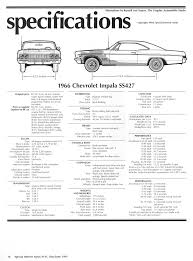 SIA Flashback – Full-size Muscle: 1966 Chevrolet Imp | Hemmings Daily Working Trucks Jim Carter Truck Parts Id A 19992016 Ford Sterling 105 Rear Axle My 851991 F350 Dana 60 Front Differential Idenfication Learn How To Identify What Type Of Shaft Length And Bolt Circle Measurement Sierra Gear Boltin Rearend Buyers Guide Hot Rod Network Determine Differential Gear Ratio Without Rpo Code Blazer Chevy 10 End Chart Lovely Rebuilding An 01 Texas Shdown 2016 Max Towing Overview Piuptruckscom News 10bolt Know Youre Looking At Amazoncom 1988 1998 Chevrolet C1500 Gmc 6 Do I Identify 1948 Ford 1 Ton From 12