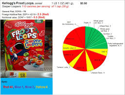 Froot Loops Risk Nutrition And Dyes