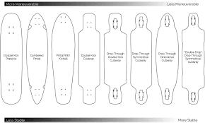 Cruiser And Carver Longboard Buyer's Guide | DB Longboards