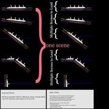titanic sinking animation 2012 titanic mod new type of sinking script news mod db
