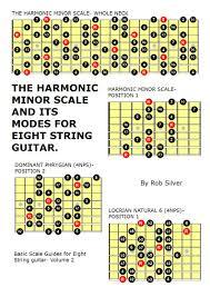 George Jones Rockin Chair Chords by Feed Aggregator Dinosaur Rock Guitar