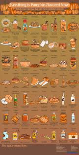 Bath And Body Works Pumpkin Pie by Pumpkin Pie Spice Gone Viral 56 Pumpkin Pie Flavored Items Titlemax