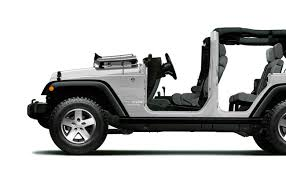 Top Models of Jeep Wrangler Unlimited 2017 Specifications Price