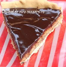 tarte aux noisettes et au chocolat recette