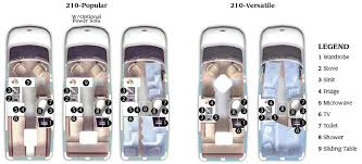 Roadtrek 210 Class B Motorhome Floorplans