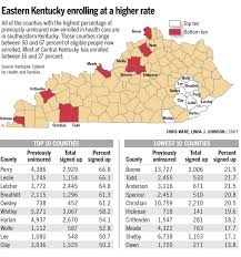 Kentucky Personnel Cabinet Position Description by Eastern Kentucky Counties Lead In Enrollment For Affordable Care