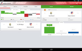 Quick Sofa Score Calculator by Find Sofa Score Photos Sofascore Youtube Sepsis Archives Page 2