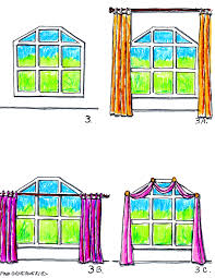 Sheer Curtains For Traverse Rods by Hanging Valances Curtains And Drapes On Different Kinds Of