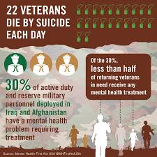 Ash Mental Health In Veterans Deserves Attention The Rocky