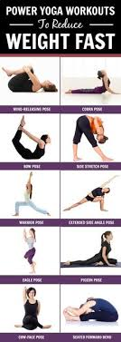 Yoga Is Of Many Kinds One Such Power Considered To Be Great Ways In Losing Weight Learn The Poses For Loss If