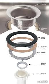 Commercial Sink Strainer Gasket by Kitchen Sinks Drop In Replacing Sink Drain Circular Venetian
