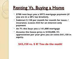 6 Renting Vs Buying A Home