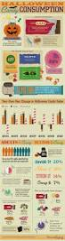 Top Halloween Candy In Each State by 43 Awesome Candy Consumption Statistics Brandongaille Com