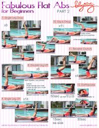 Pilates Abs Workout Printable Pilates Exercises