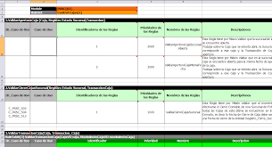 Excel Ceiling Function In Java by Drools Documentation