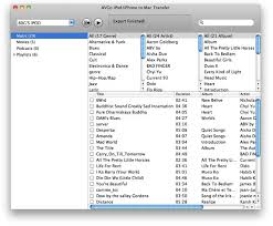 AVGo iPod iPhone to Mac Transfer transfer iPod to Mac and iTunes