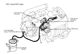 88 Toyota Mr2 Engine Diagram - DIY Enthusiasts Wiring Diagrams • 84 Toyota Truck Fuse Box Product Wiring Diagrams 83 Pickup Parts Diagram House Symbols Preowned 2018 Tacoma Sr Access Cab In Dublin 8676a Pitts 1994 Speedometer Sensor Introduction To Luxury Toyota Body Health Pictures For Education Equipment Smithfield Nsw 2164 Australia Whereis 1987 Mr2 Schematic All Kind Of 2016 Hilux Will Get Over 60 Genuine Accsories Industry Explained 2004 4runner Front End Lovely